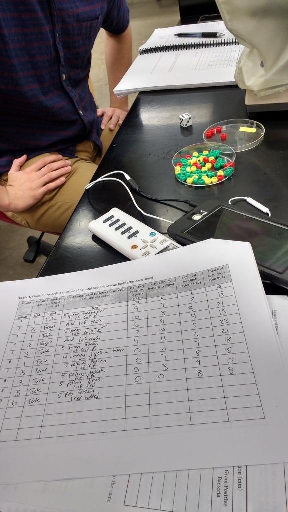 Antibiotic resistant beads